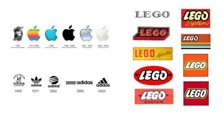 loghi Lego Apple Adidas posizionamento marketing