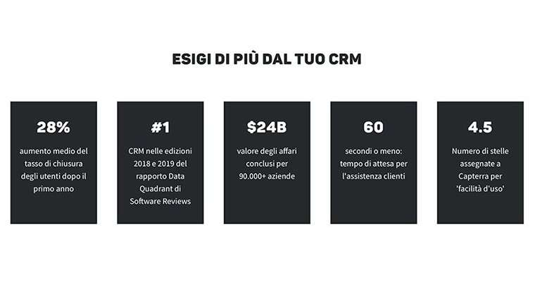 software crm active campaign