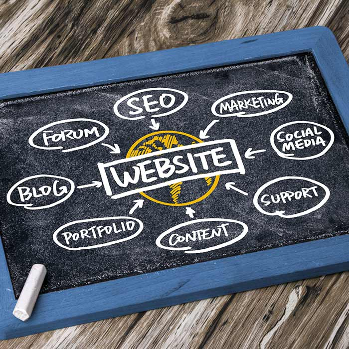user experience siti web