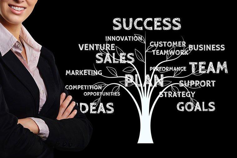Sales Page efficace bisogni del cliente